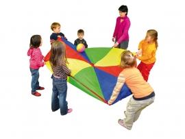 Parachute klein model