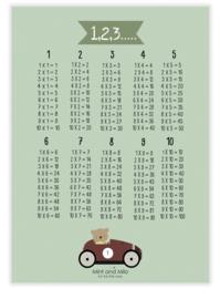 Poster vermenigvuldigen rekenen - Mint and Milo