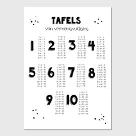 Poster kinderkamer rekenen - Poster tafels van vermenigvuldiging
