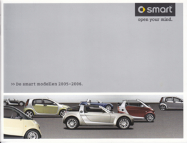 Program all model brochure, 40 pages, 05/2005, Dutch language