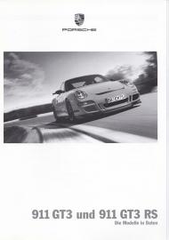 911 GT3 & GT3 RS pricelist, 46 pages, 10/2006, German
