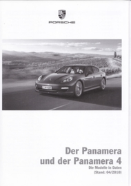 Panamera & Panamera 4 pricelist, 106 pages, 04/2010, German