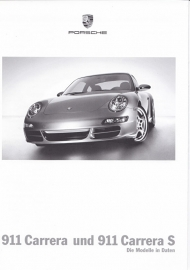 911 Carrera pricelist, 66 pages, 06/2004, WVK 215 911 05, German