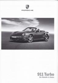911 Turbo pricelist, 82 pages, 05/2007, German