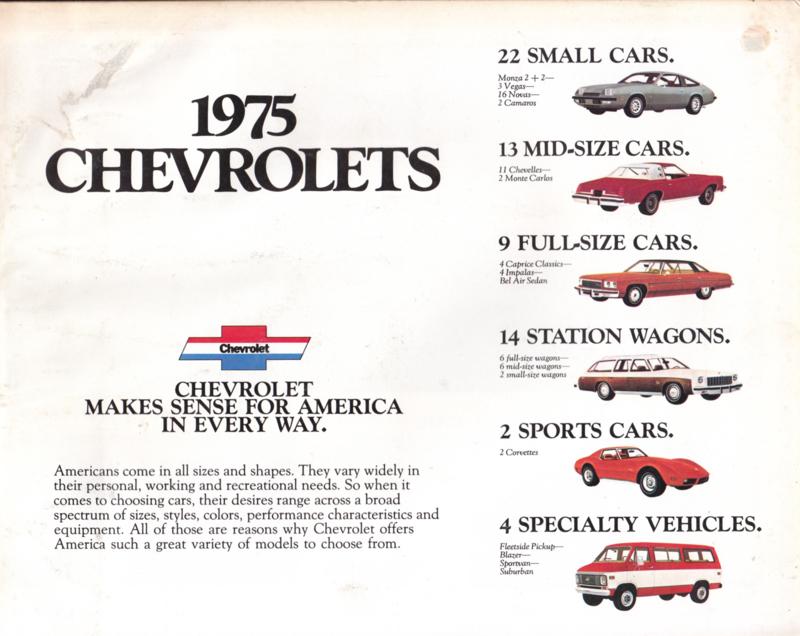 Program all models, 16 pages, 09/1974, English language, USA