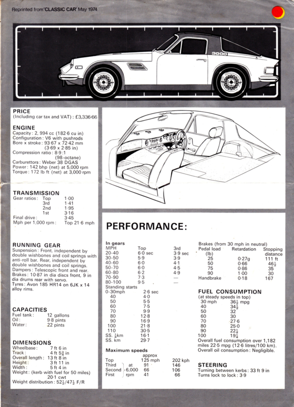 3000 ML roadtest report Classic Car magazine, 4 pages, English language, 4/1974 *
