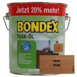 Bondex Houtolie | Teak 7059