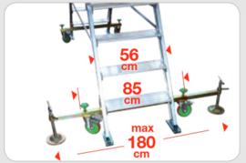 DIBS2-390 - DIVA safety kit