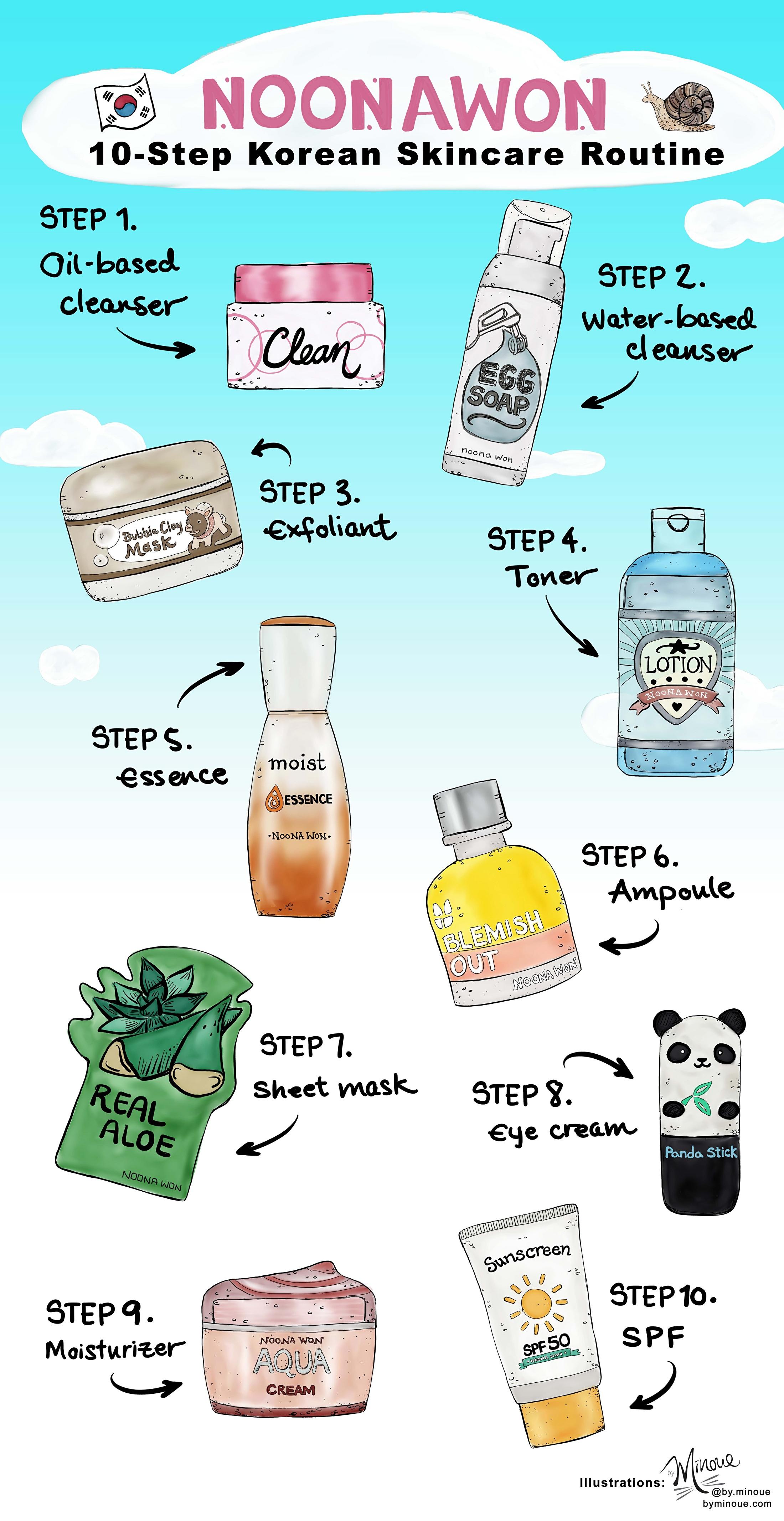 10-Step Skincare Routine