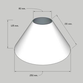 model 2025; stof klasse 1