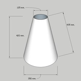 model 4035; stof klasse 1