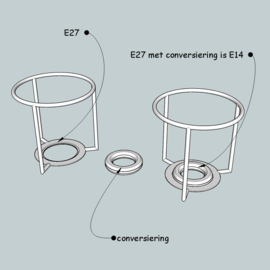 Conversiering van E27 naar E14