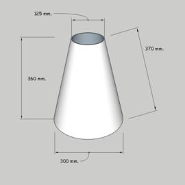 model 4030; stof klasse 1