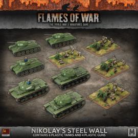 Nikolay's Steel Wall