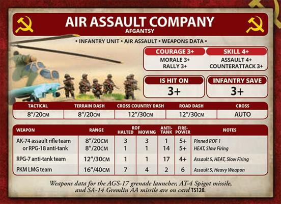 Afgantsy Heavy Weapons (Plastic)