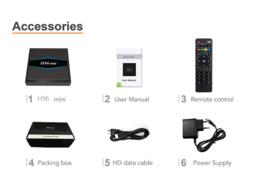 Android TV Box H96 mini+