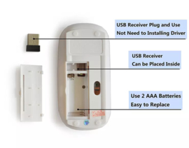 Ultradunne USB draadloze muis Optisch, wit