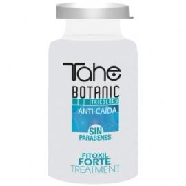 Forte treatment
