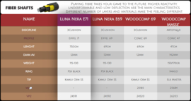 Longoni Luna Nera 11,8mm VP2