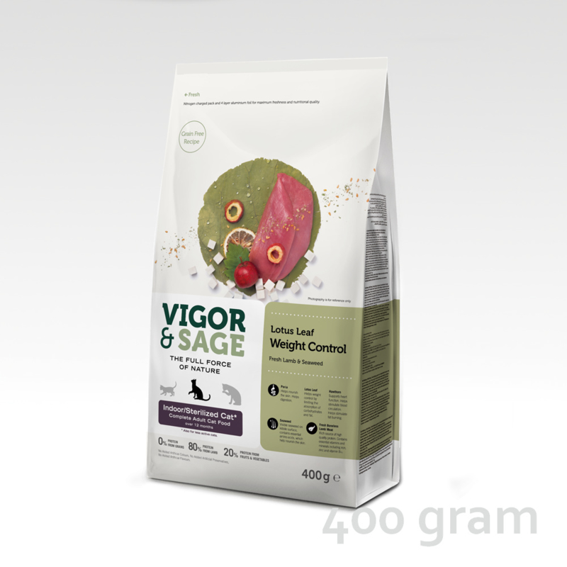 Vigor & Sage Lotus Leaf Indoor