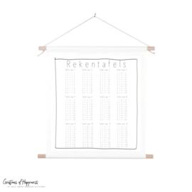 Textielposter - Rekentafels