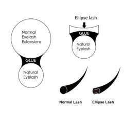 ELLIPSE/FLAT 0.15 LC  8-13mm