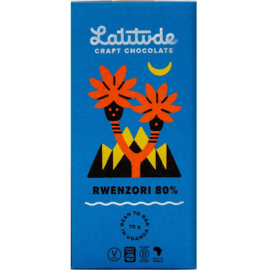 Latitude - Rwenzori 80%