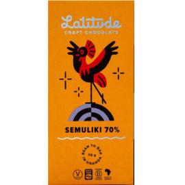 Latitude - Semuliki 70%