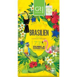 Georgia Ramon - Brazilië 73%