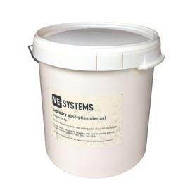 Septodry absorptiemateriaal, emmer van 20 Kg