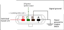SuperCoil Near Plug met IGBT en bougiekabel