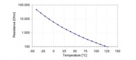 Lucht temperatuur sensor