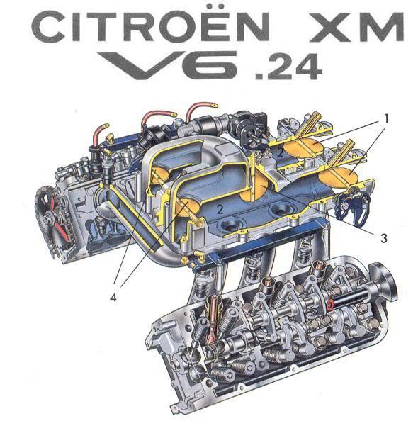 Citroen 24V V6 VICS