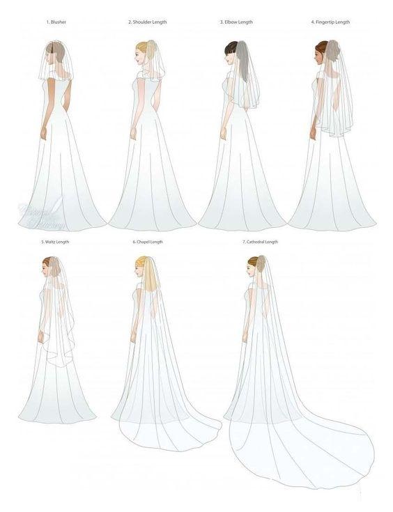 Lengte van de Bruiddsluiers