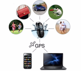 Klembare GPS tracker