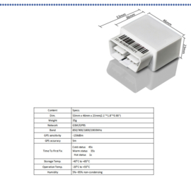 OBDII Auto GPS tracker
