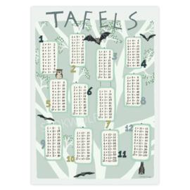 print | Tafels 1 t/m 12 nacht - mint (4 stuks)