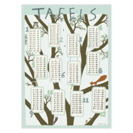 print | Tafels 1 t/m 12 dag - mint (4 stuks)