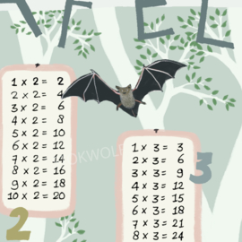 print | Multiplication tables Night - pink