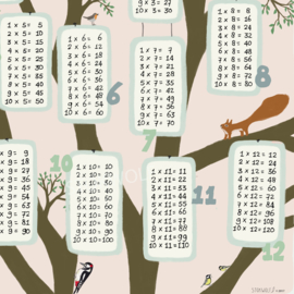 print | Tafels 1 t/m 12 dag - roze