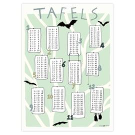 print | Tafels 1 t/m 12 vleermuizen (4 stuks)