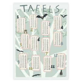 print | Tafels 1 t/m 12 nacht - roze (4 stuks)