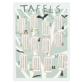 print | Tafels 1 t/m 12 nacht - roze