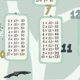 print - Multiplication tables Night - mint
