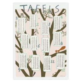 print | Tafels 1 t/m 12 dag - roze (4 stuks)