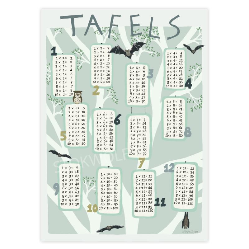 print | Tafels 1 t/m 12 nacht - mint
