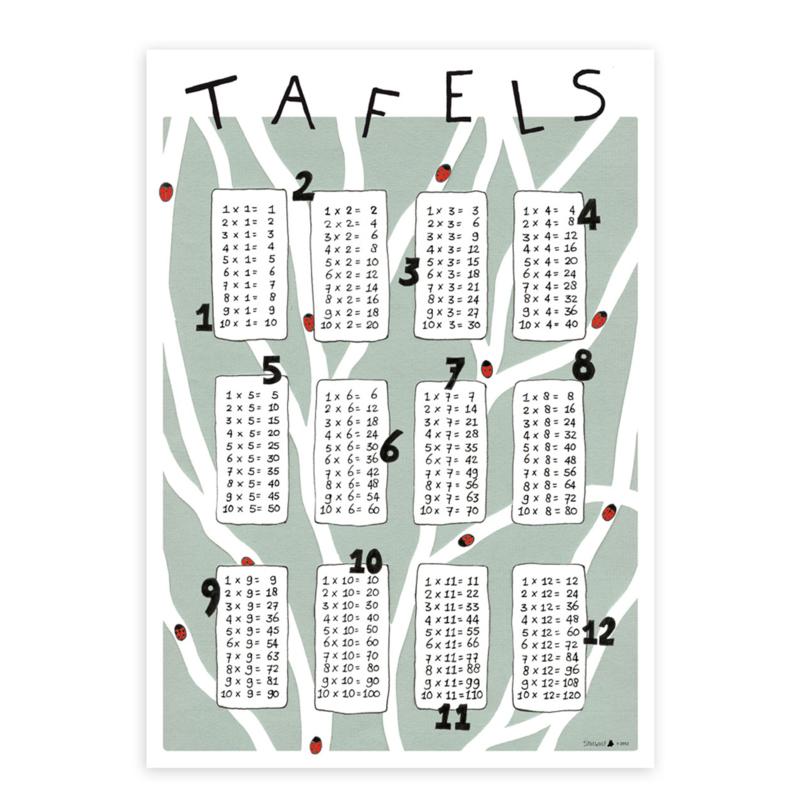 print | Tafels 1 t/m 12 lieveheersbeestjes