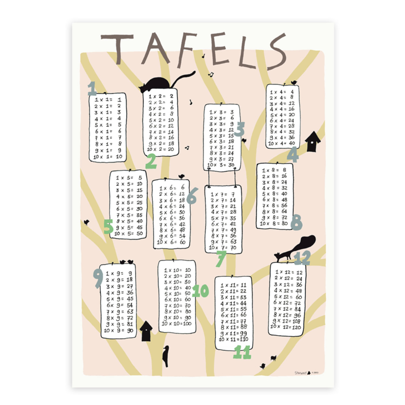 print | multiplication tables Forest - pink