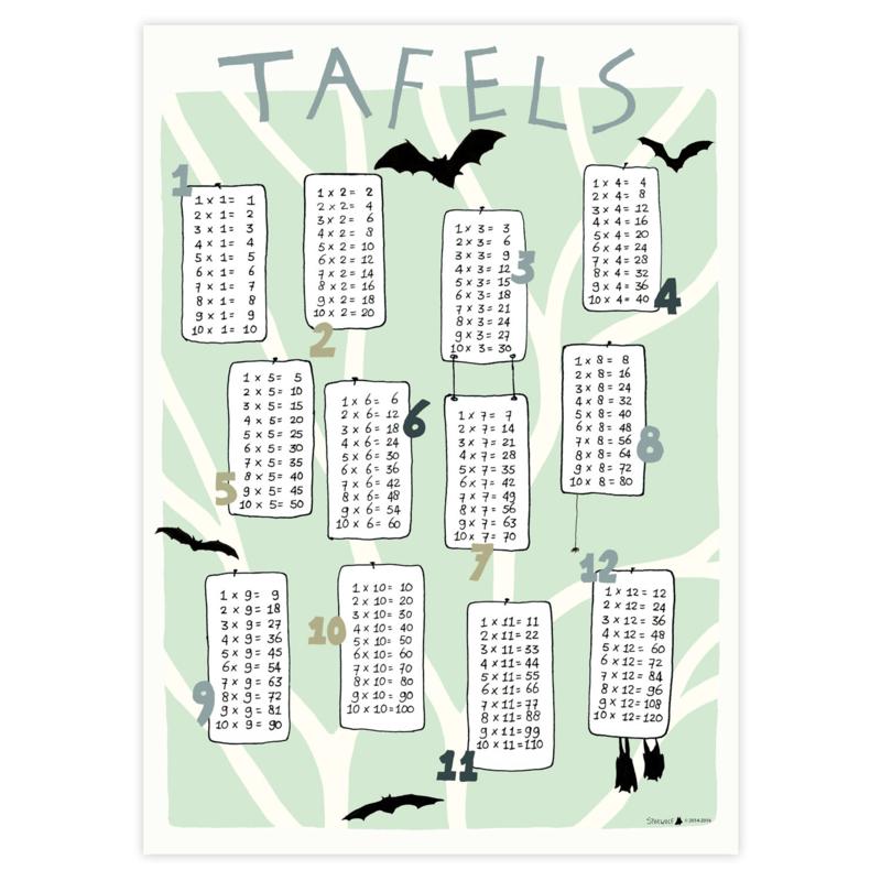 print   Tafels 1 t/m 12 vleermuizen