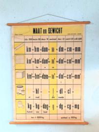 Oude schoolplaat